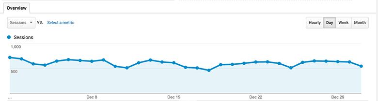 referral traffic forums postings